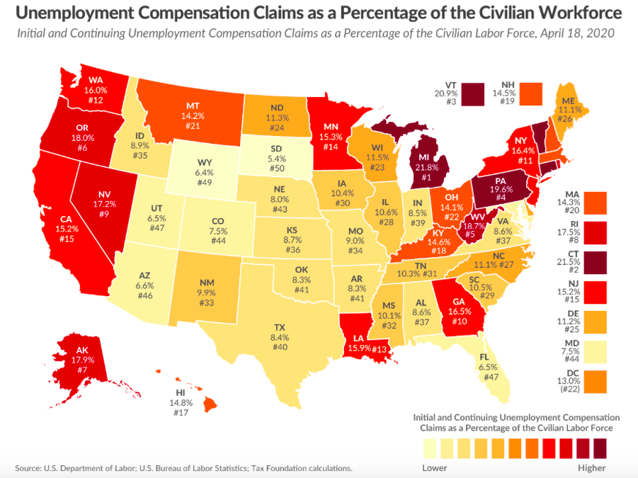 Connecticut has second highest percentage of workforce unemployed in the country