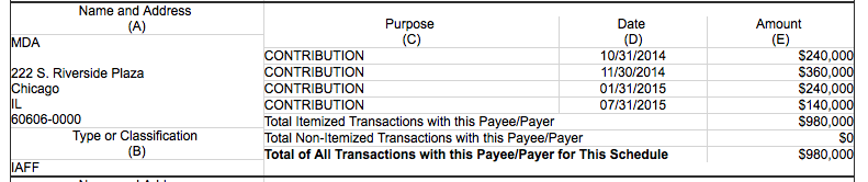 2015-LM2-MDA-payments