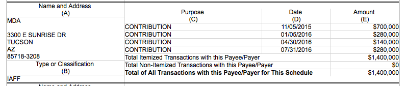 2016-LM2-MDA-payments