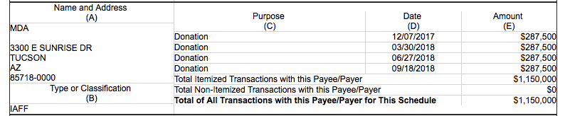2018-LM2-MDA-payments