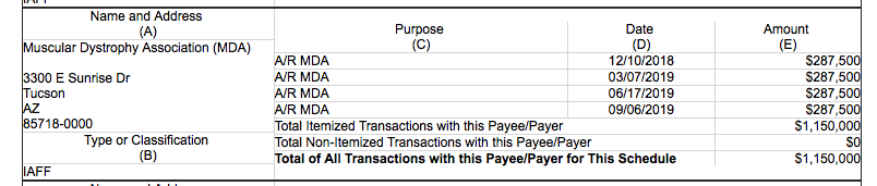 2019-LM2-MDA-payments