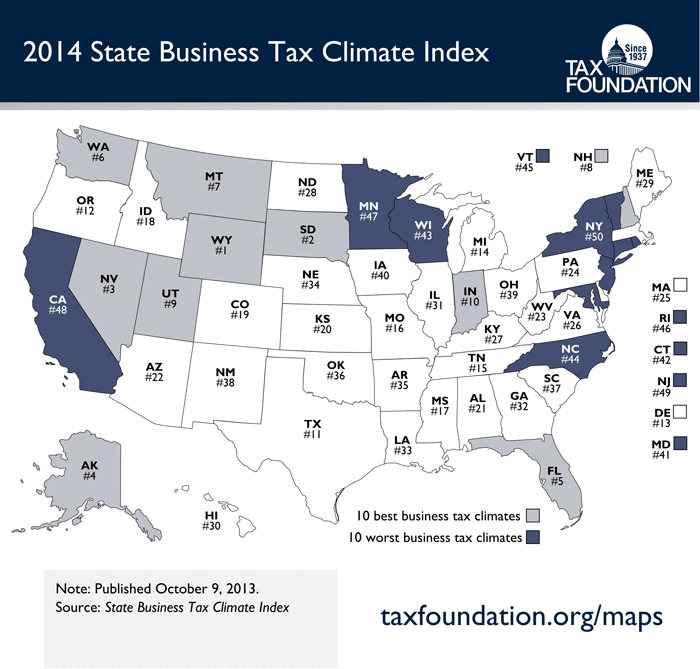 Connecticut Terrible on Business Tax Climate