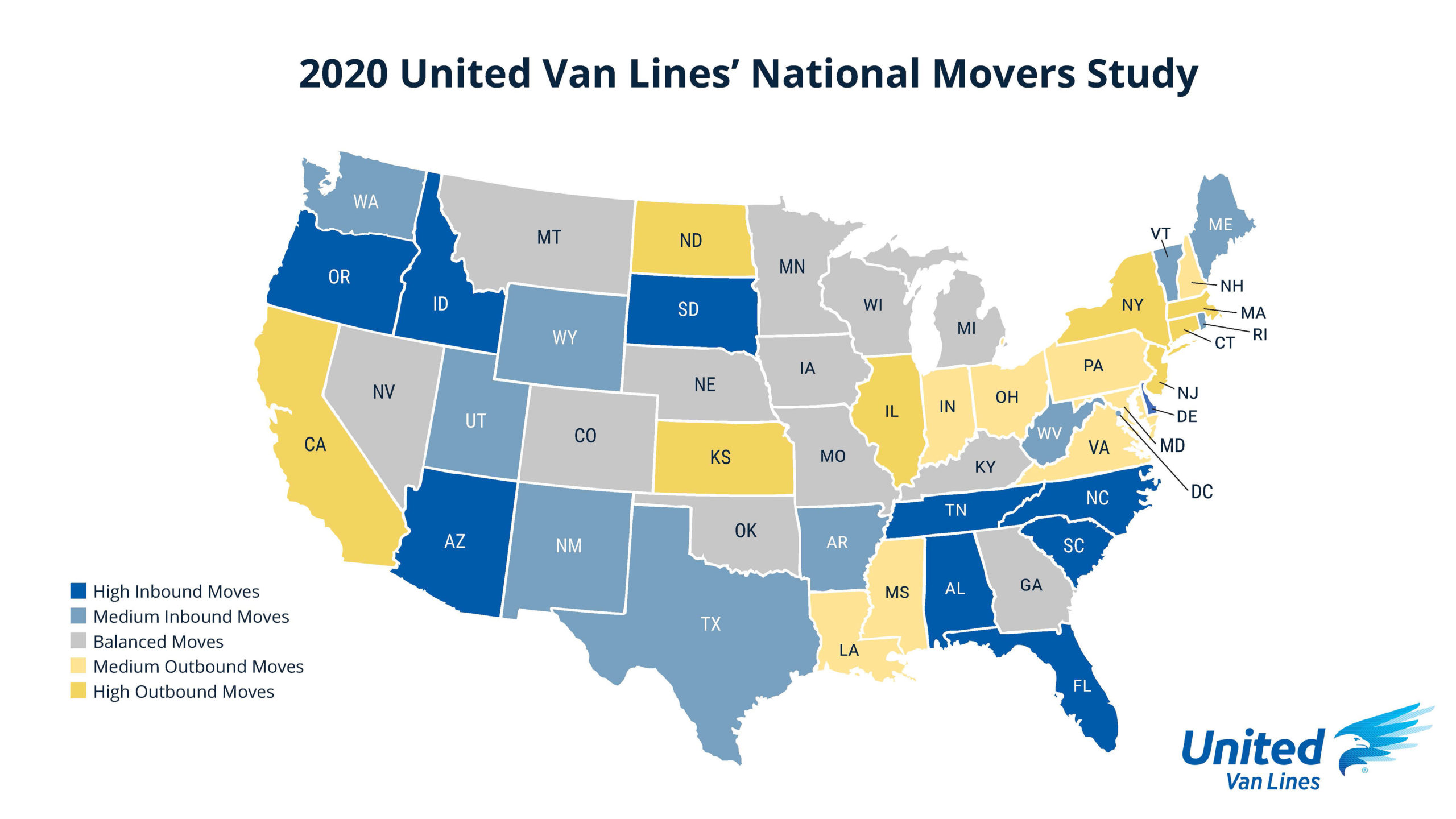 Connecticut saw more high-income people on the move in 2020, according to United Van Lines study