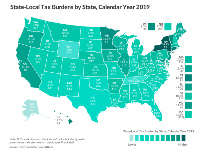 Tax Foundation: Connecticut has second largest tax burden in the country